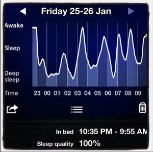 Sleep Cycle Melanie Avalon